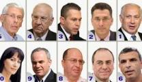 انتهاء الانتخابات التمهيدية لحزب الليكود الاسرائيلي