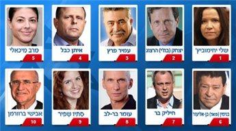 اليسار وقادة تظاهرات تل أبيب يحققون انتصارا بانتخابات حزب العمل